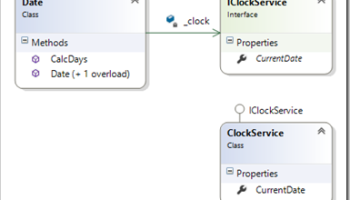 Creating an OData V4 service | MSDev pro blog